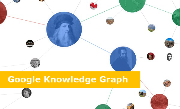 What Is The Google Knowledge Graph